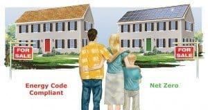 Net Zero or Energy Code