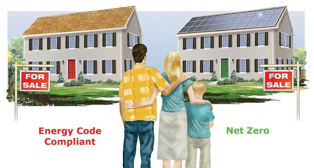 Net Zero or Energy Code