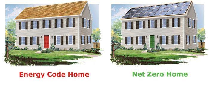 Energy code home vs Net zero home