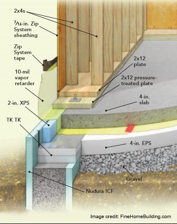 What's a Smart Slab Assembly for Net Zero Construction in Vermont? 1
