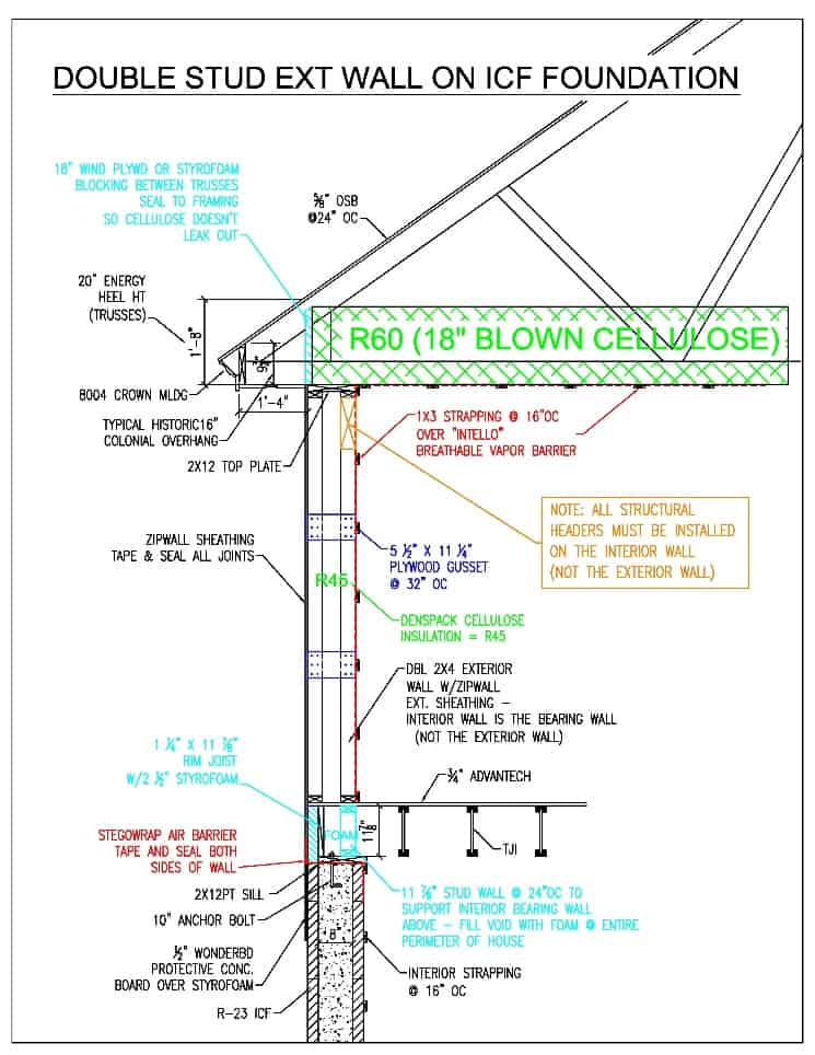 Affordable Zero Energy Homes: Exterior Wall Assembly 1