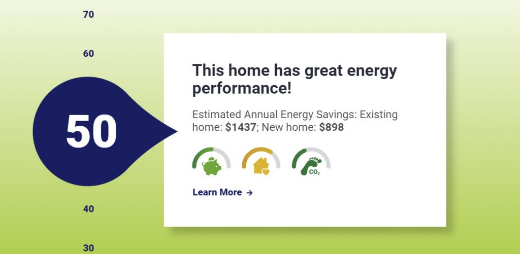 Why a 'HERS' Rating is Essential for Net Zero Construction in Vermont 1