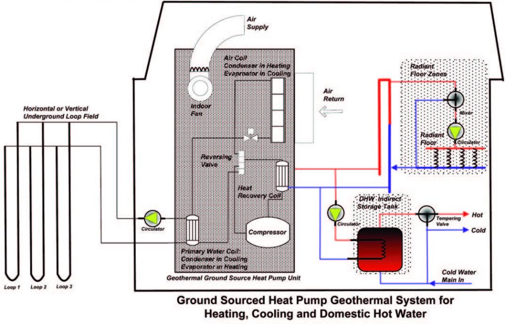 GEO THERMAL SYSTEMS 13